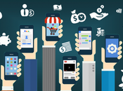 Sell Mobile Phones Online