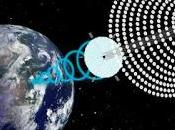 Solar Power Stations Space Science Fiction Future Reality?