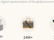 Hottest Categories 2021 According LinkedIn