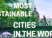 World's Greenest Cities 2021