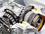 Types Mechanical Power Transmission