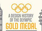 Design History Olympic Gold Medal