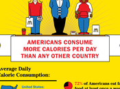 America's Future Graphic (courtesy Tony Shin, MedicalCodingCareerGuide.com)