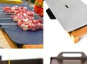 Teppanyaki Grills Your Home Review Electric, Tabletop More