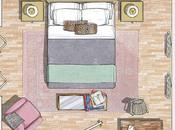 Update Your Bedroom Layout Easy Steps