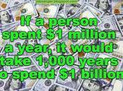 Billionaire Sociopath