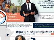 Investing Africa