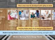 Reimagining Nursing Homes