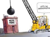 Republican Party/USA/Democracy Dilemma