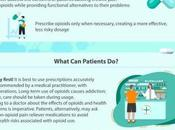 Infographic Opioid Prescription Guidelines