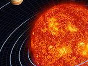 Things Know About Solar System