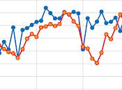 Temperature Stratospheric Ozone Levels