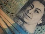 Pound Euro Higher Business Activity Rises