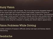 Myopia: Symptoms, Causes Treatment