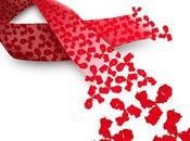 Years AIDS…