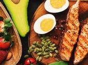 Questions About High-protein Diets