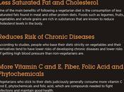 Vegetarian Diet: Benefits, What Avoid