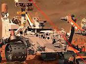 Science Mars Rover Curiosity