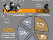 Infogasm! Mobile Marketing Small Business (Infographic)