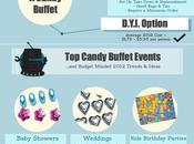 Candy Buffet Infographic