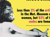 Women Have Naked into U.S. Museums?