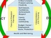 MUFF What Does Early Retirement, Lean Maslow Have Common?