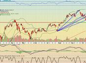 Next Support Apple Shares