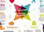 Raising Bilingual Baby