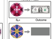 Mechanism Unconscious Internal Bias Choices