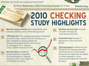 Your Free Checking Account Cheated 2010: Move Trade Bank Choice 2012.