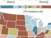 Electoral Votes Still Seem Obama's Favor…