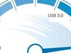Speeds Performance External Devices