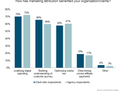 Where Customer? What's Missing Marketing Attribution