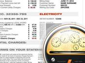 Easy Ways Lower Your Electricity Bill