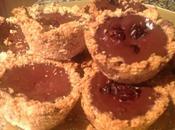 Recipe: Chocolate Silk Coconut