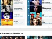True Blood Makes GetGlue 2012 Social Show Lists