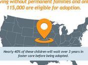 Adoption Around World