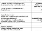 Philly Area Baseball Camps Clinics