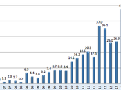 Monday Market Madness Apple $500 Takes Down Nasdaq
