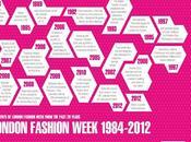 Looking Back London Fashion Week