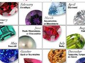 What Does Your Birthstone Symbolize?