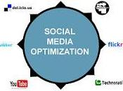 Social Media Optimization (SMO) Strategy