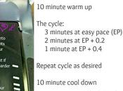 Treadmill Workout: 3-2-1 Boredom Buster