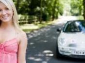 Parents Were Afraid Letting Your Teenager Behind Wheel Car?