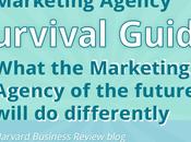 Attributes Marketing Agencies Adopt Result Digital...
