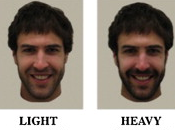 Sexual Selection Humans: Beards, Chins Maps