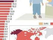 Child Poverty Commonplace U.S.