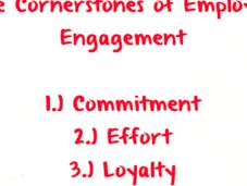 Leadership Development: Lead Engage Your Workforce Miller