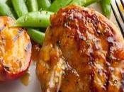 Summer Weight Loss Recipe: Spicy Peach Glazed Grilled Chicken