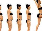 Workout Regimen Diet Results Toned Body